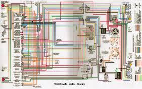 1968 chevelle wiring diagram u0026 1968 chevelle wiring diagram