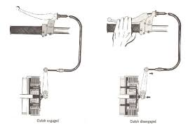 how to adjust clutch engagement point