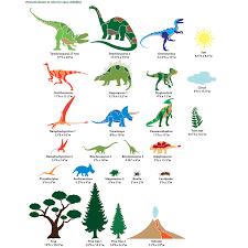 dinosaur wall mural stencil kit for boy s room dinosaur days wall mural stencil kit