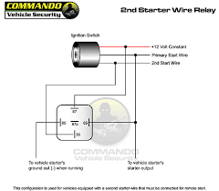 wiring diagram for a starter solenoid wiring diagram and