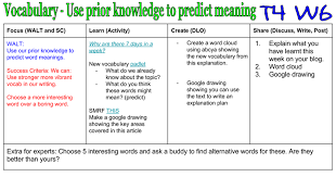 these meaning use prior knowledge to predict meaning of new words google slides