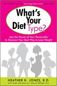 what s your diet type use the power of your personality to