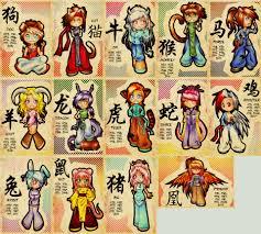 2017 Chinese Zodiac Sign Zodiac Chibi Chinese Zodiac By Gezusfreek Zodiac U0026 Hippy