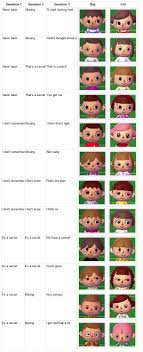 acnl hairstyle guide animal crossing hair colors hairstyle ideas