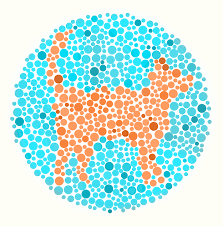 Tests For Color Blindness Are You Actually Color Blind
