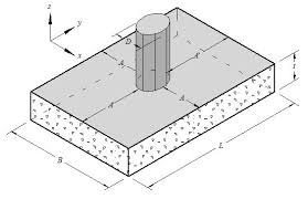 Pedestal Foundation Criteria For The Selection Of Type Of Foundation Happho
