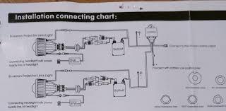 fzr 600 wiring diagram dolgular com