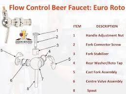 Beer Faucet Flow Control Beer Faucet Micro Matic Youtube