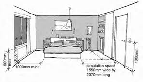 Normal Size Of A Master Bedroom Bedroom Size