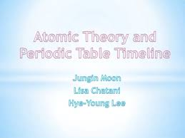 Periodic Table Timeline Atomic Theory And Periodic Table Timeline