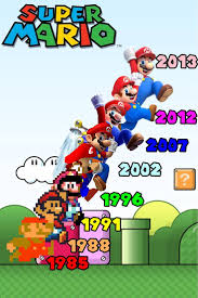 122 best classic video games images on pinterest classic video
