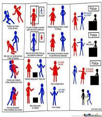 Men And Women Memes - women memes about men google search haha pinterest memes