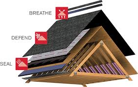 raft r mate attic rafter vent owens corning roofing