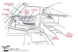 keen corvette c3 corvette interior parts parts accessories for corvettes