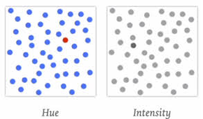 Color Blind Design Designing For All Users U2014 Why You Should Care About Color Blindness