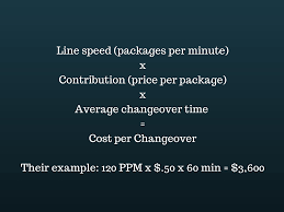 Machine Downtime Spreadsheet Quick Changeover How It Can Reduce Manufacturing Costs