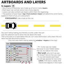 tutorial illustrator layers 12 free adobe illustrator tutorials for beginners mvp visuals