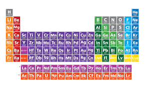 er element periodic table say hello to your four newly named elements of the periodic table