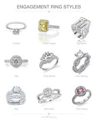 different types of wedding bands types of engagement rings wedding ring types wedding ring types