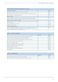 door maintenance checklist u0026 house home repair checklist template