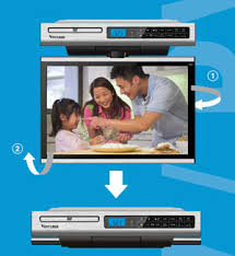 Under Cabinet Kitchen Radios Under Cabinet Kitchen Tv Buyers Guide Quality Mobile Video Blog