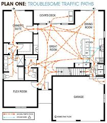 Home Interior Design Basics Ideas For Improving Traffic Flow In A Home Design Basics