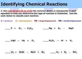 chem reactions day 2