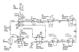 pto wiring diagram diagram wiring diagrams for diy car repairs