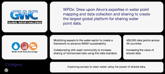 Water Challenge How Does It Work Wpdx Improving Water Service Through Evidence Based Decision