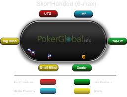 6 seat poker table poker table positions positions in poker