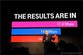 mobile speed test android t mobile used your speedtest app data to back its claim of