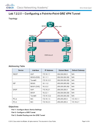 7 2 2 5m lab configuring a point to point gre