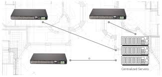 ip servers for video surveillance video insight