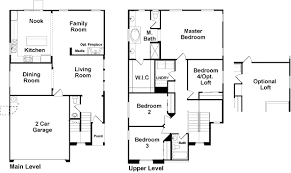 Southwest Homes Floor Plans Foxborough By Richmond American Homes Southwest Las Vegas Nevada