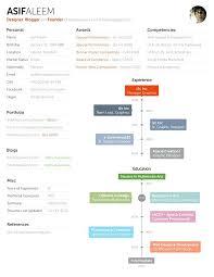 resume html template resume html template resume template html5 css3 resume template