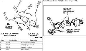 ford ranger oxygen sensor symptoms solved how do you fix the oxygen sensor for 1996 ford fixya