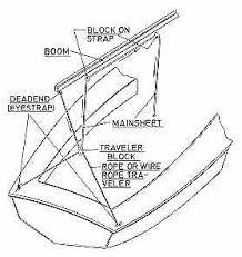 rigging small sailboats chapter 5