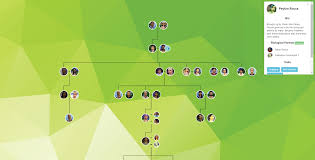 the plum tree family tree tool for the sims simsvip