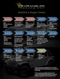 jl jeep we could see the 2018 jeep wrangler by as early as november report