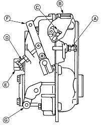 100 stanadyne fuel pump rebuild manual ford 6 9l and 7 3l