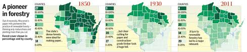 Northern Wisconsin Map by Wisconsin U0027s Place In Paper Industry Under Siege