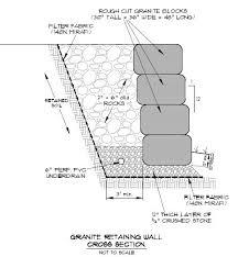 Wood Retaining Wall Design Engineering American HWY - Retaining wall engineering design