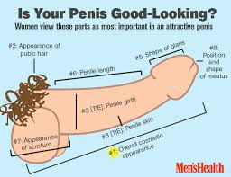 hottest way to shape your pubic hair what makes a penis attractive men s health singapore