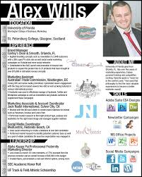 Best Australian Resume Examples by Best Cover Letter Examples 2017 Resume 2017