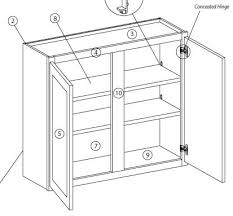 diy kitchen cabinets mdf building a kitchen cabinet out of mdf will it hold the