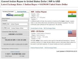 currency converter from usd to inr 1 billion usd in inr two cows socialism