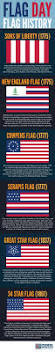 44 best navy images on pinterest aircraft carrier united states