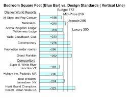 bedroom sizes in metres width of a door in meters height bedroom size marcelacom standard