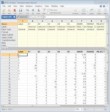 X Bar Table Statistical Quality Quality Charts Ncss Software