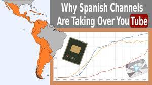 Spanish Speaking Countries Map Why Spanish Speaking Youtubers Are Taking Over Youtube Youtube